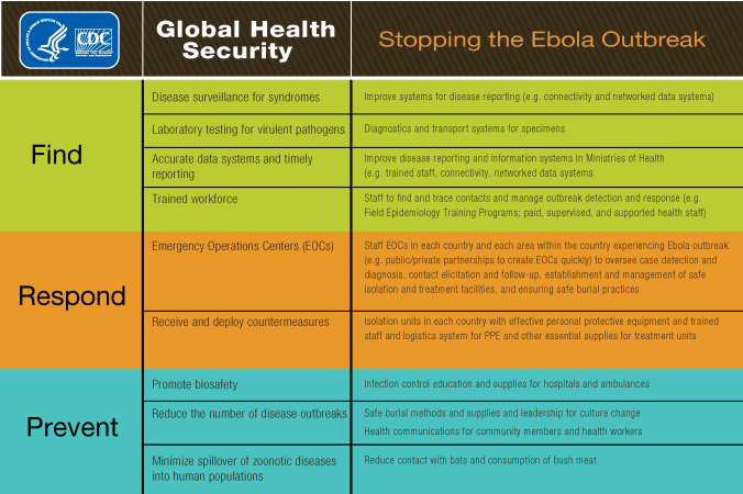 GHS Ebola Materials_Page_2